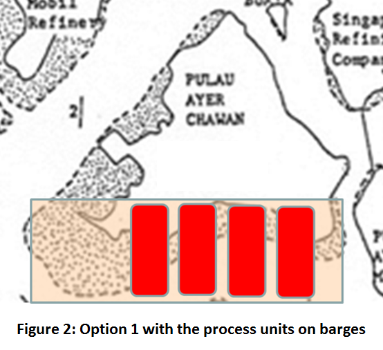 Option 1 with the process units on barges