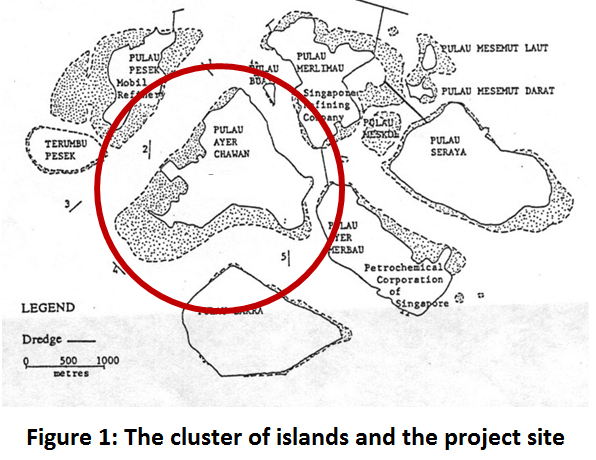 The cluster of islands and the project site