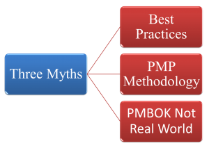The Three Myths of Project Management Training