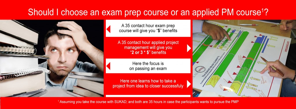 Exam Prep Training versus Outcome Based Learning