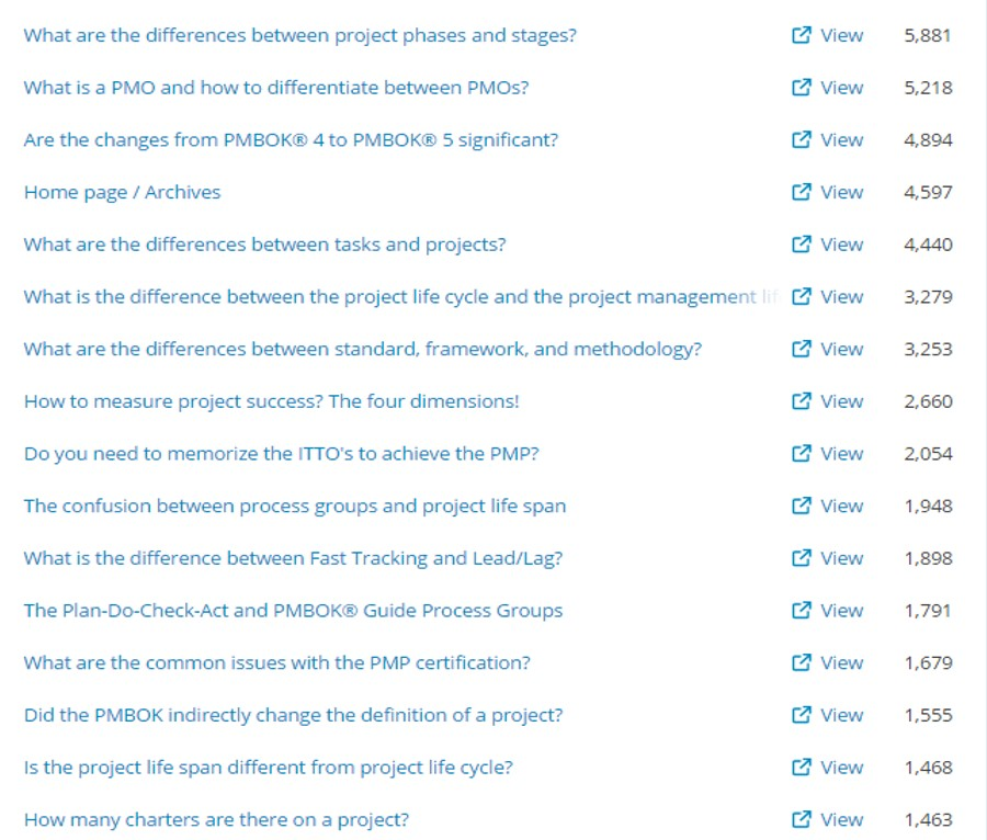 Redefining Project Management Blog by SUKAD – Top Posts